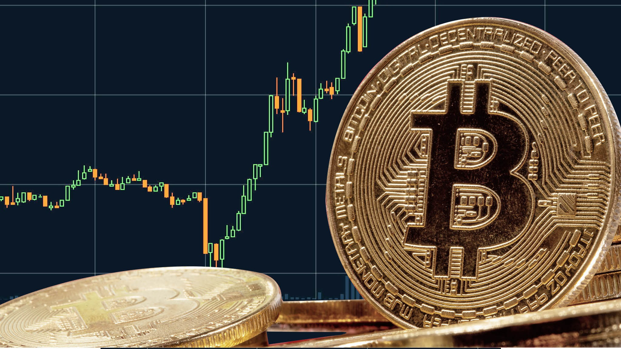 wall street bitcoin trading
