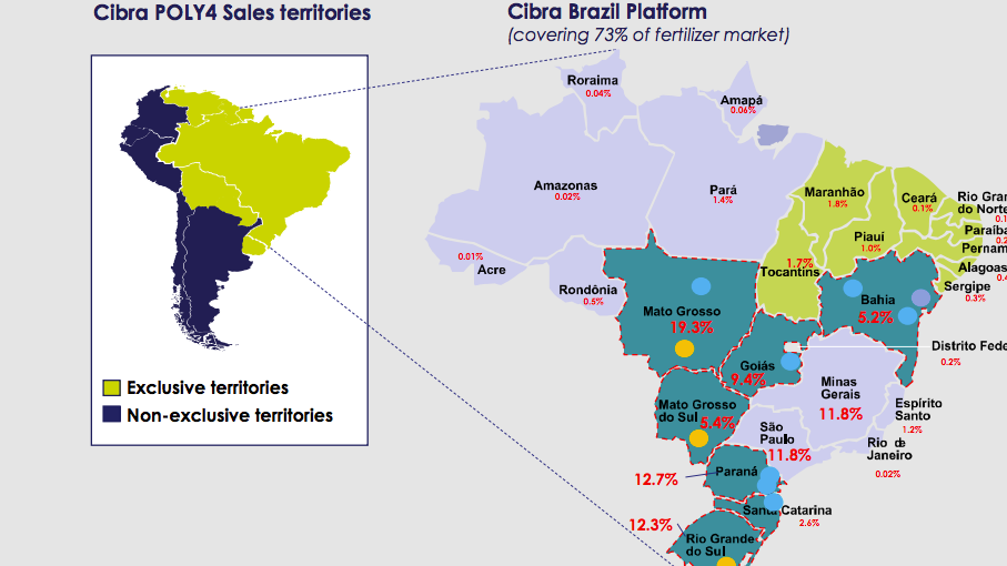 Sirius Minerals buys its way into Brazil | FT Alphaville