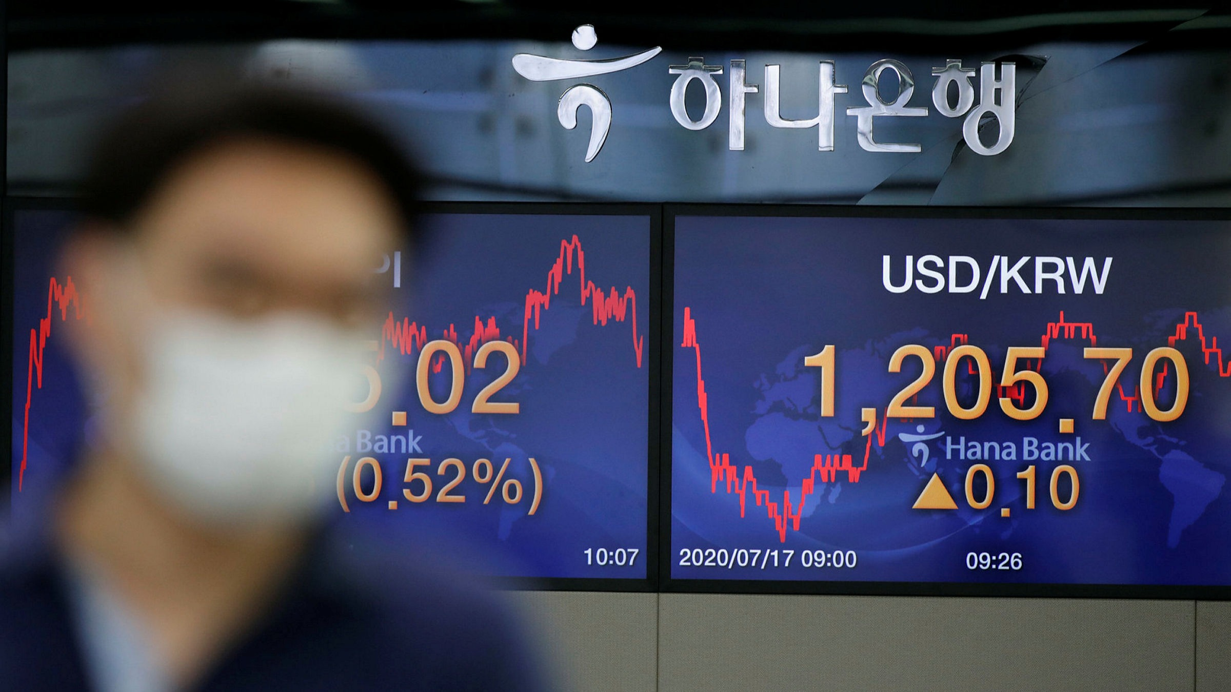 A currency trader wearing a face mask walks by the screens showing the foreign exchange rate between US dollar and South Korean won at the foreign exchange dealing room in Seoul, South Korea, on Friday