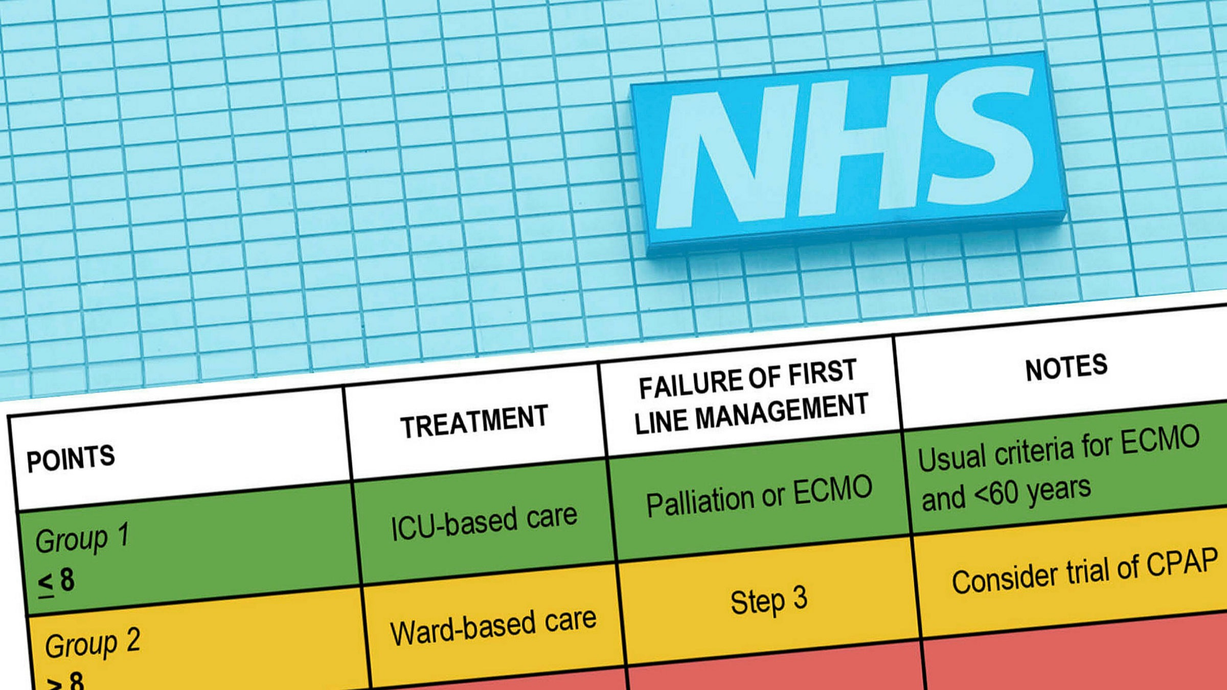 Nhs Score Tool To Decide Which Patients Receive Critical Care Financial Times