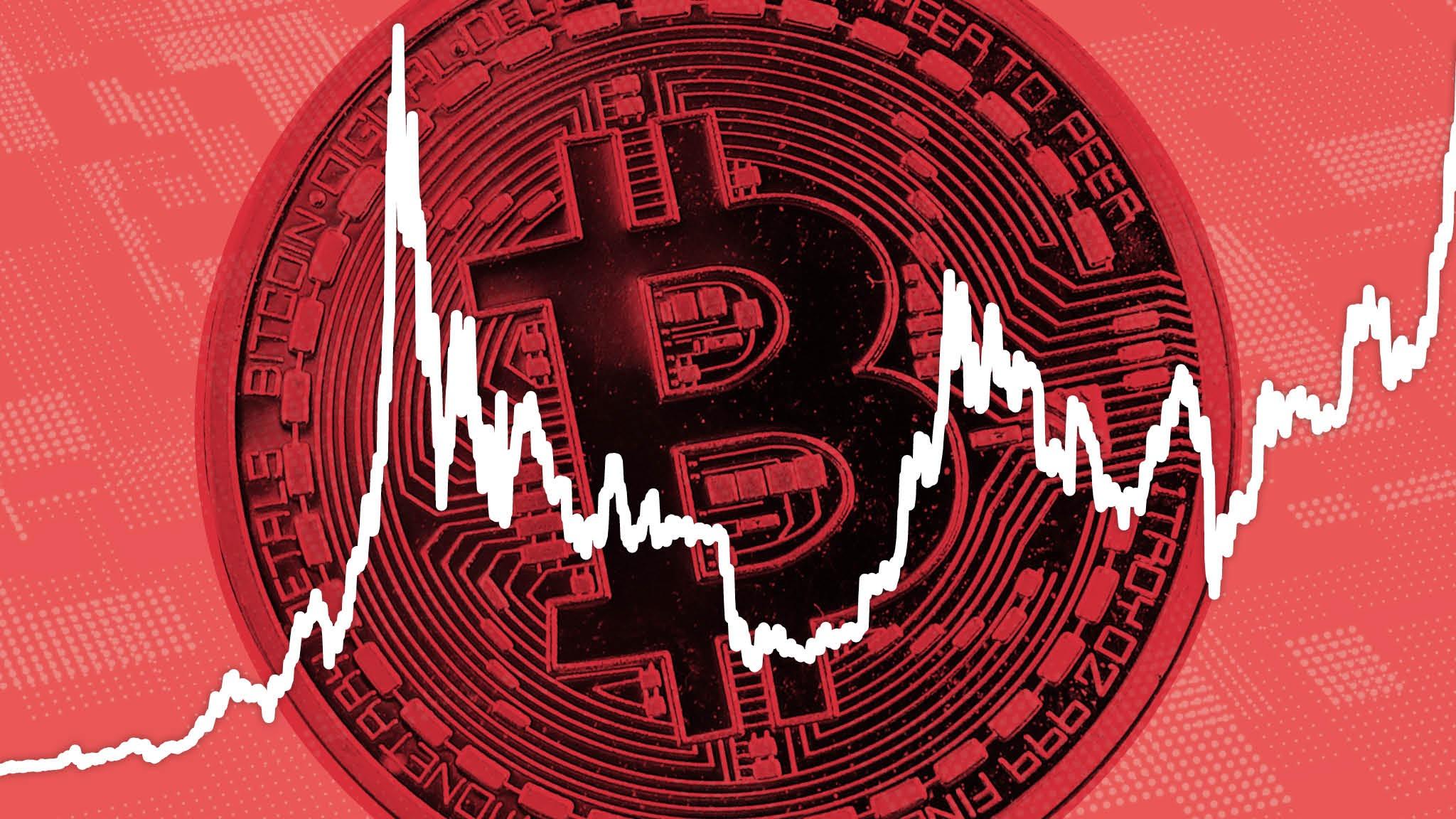 cftc bitcoin prekė