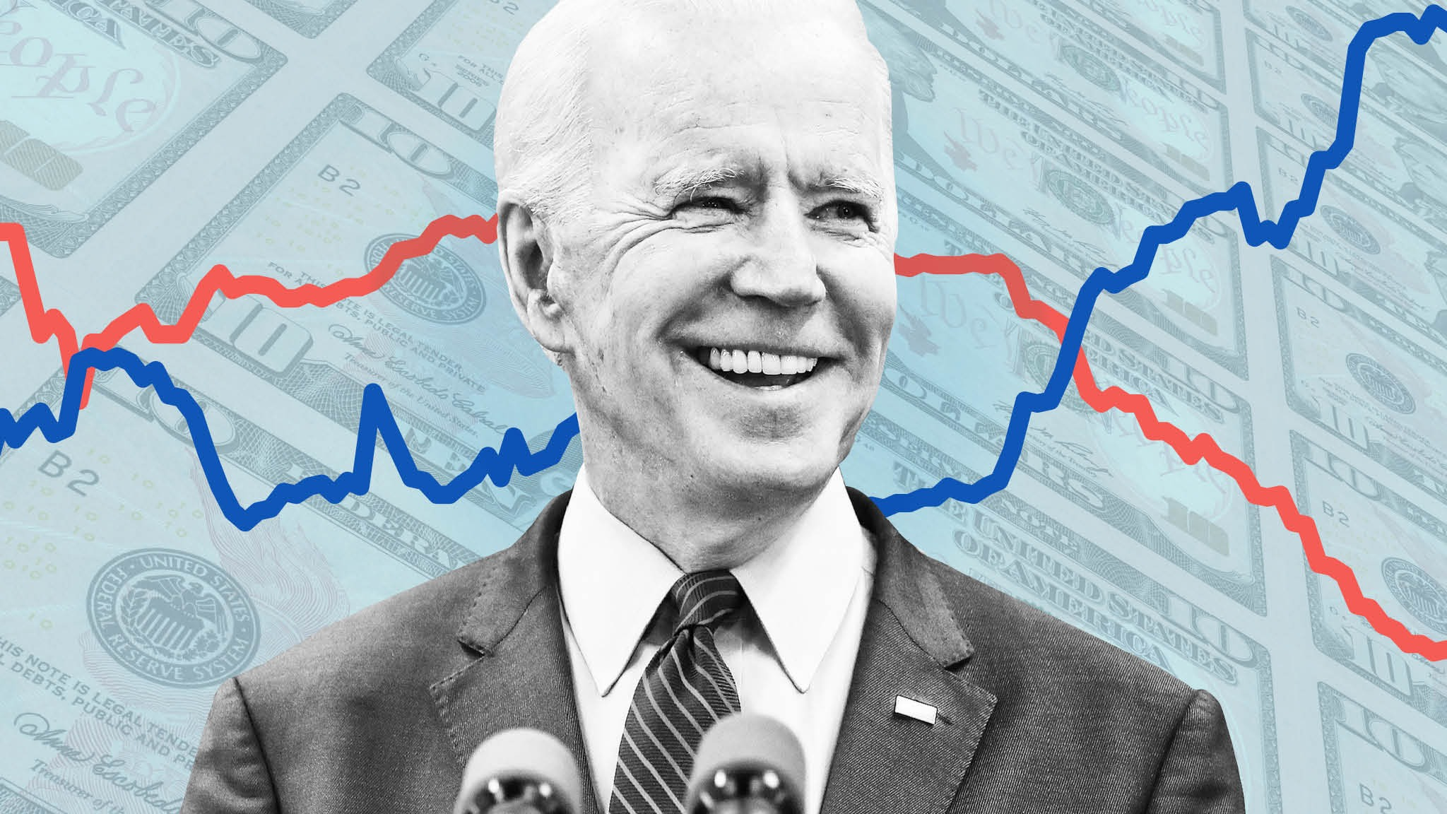 Some analysts believe that if Joe Biden wins the election, as current polling indicates, taxes and regulation could increase