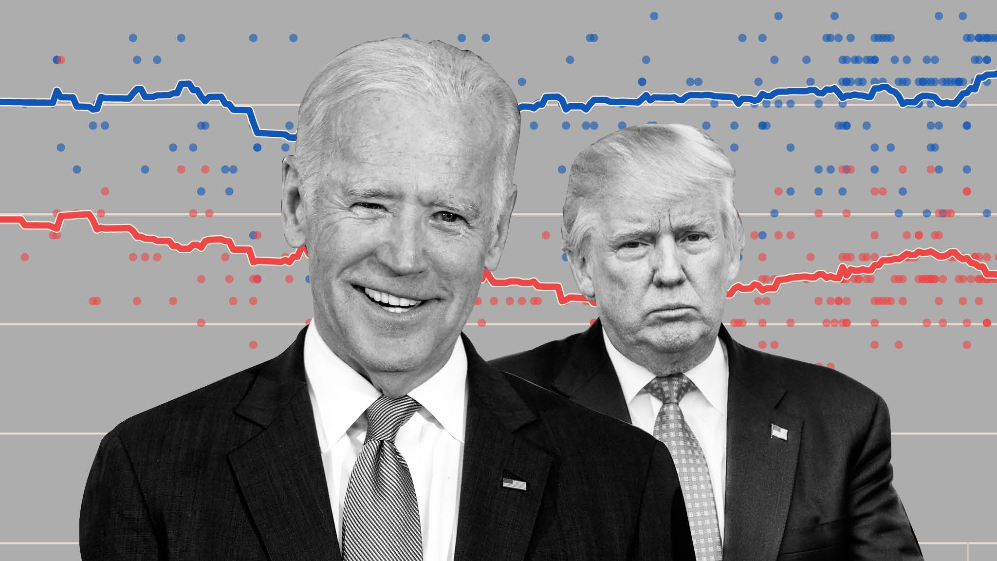 US election: is Biden on course for a blowout victory? | Financial Times